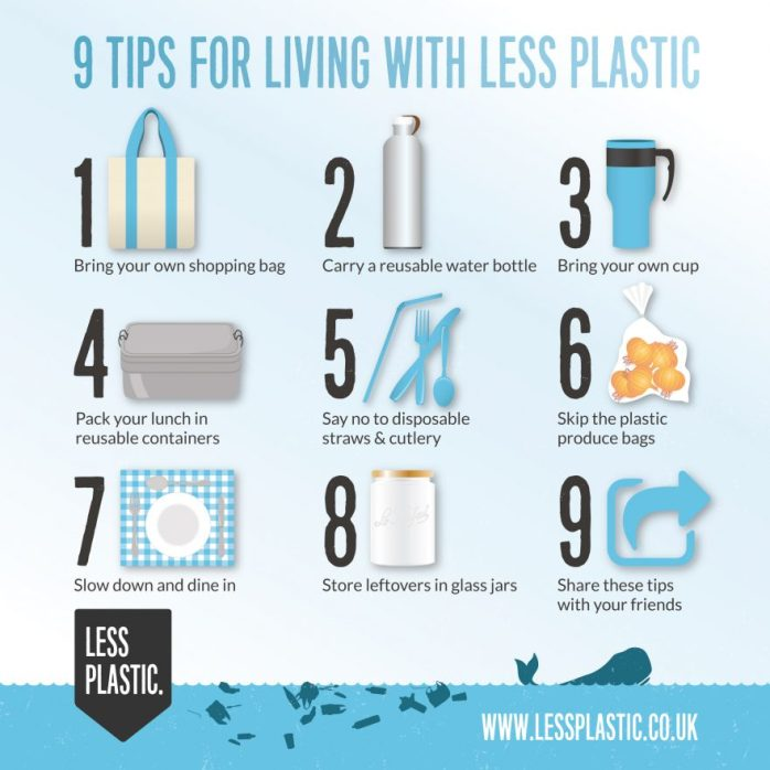 9-tips-for-living-with-less-plastic_square-881x881
